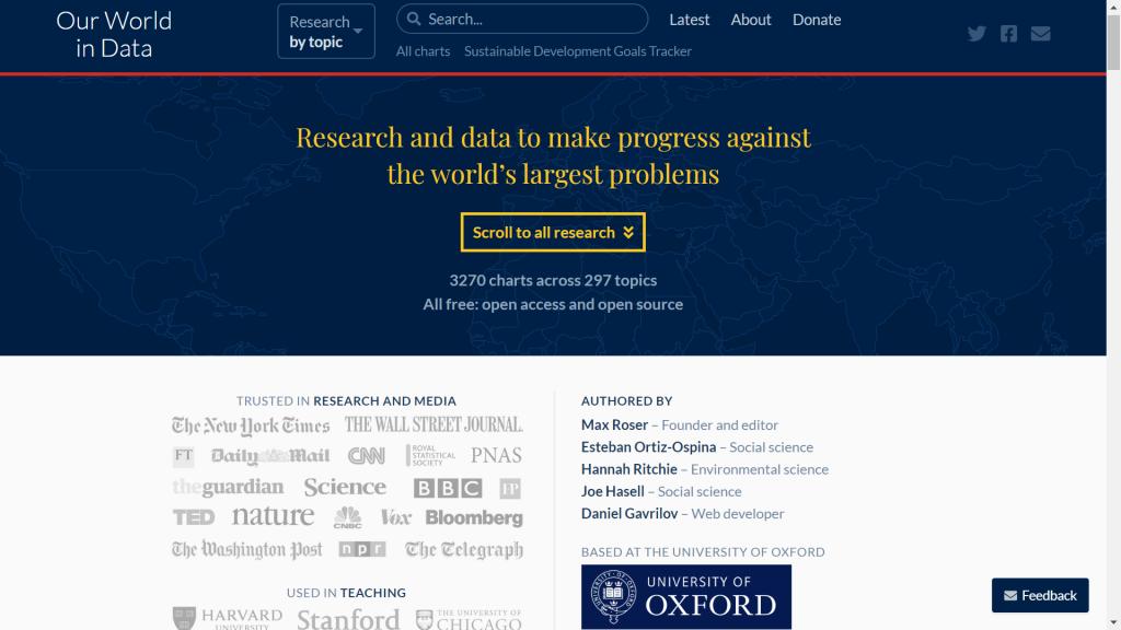Faktakoll på världen med data från Our World in Data